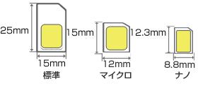 SIMカード サイズ 種類
